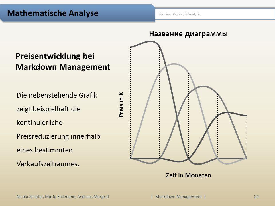 Preisentwicklung bei Markdown Management Die nebenstehende Grafik zeigt beispielhaft die kontinuierliche Preisreduzierung innerhalb eines bestimmten Verkaufszeitraumes.