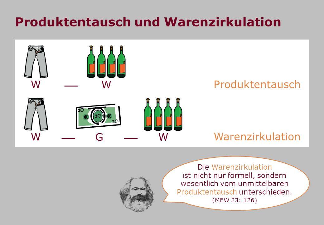 W W Produktentausch und Warenzirkulation Produktentausch Warenzirkulation W GW Die Warenzirkulation ist nicht nur formell, sondern wesentlich vom unmi