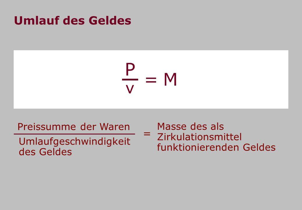 Umlauf des Geldes v P M= Masse des als Zirkulationsmittel funktionierenden Geldes Preissumme der Waren Umlaufgeschwindigkeit des Geldes =