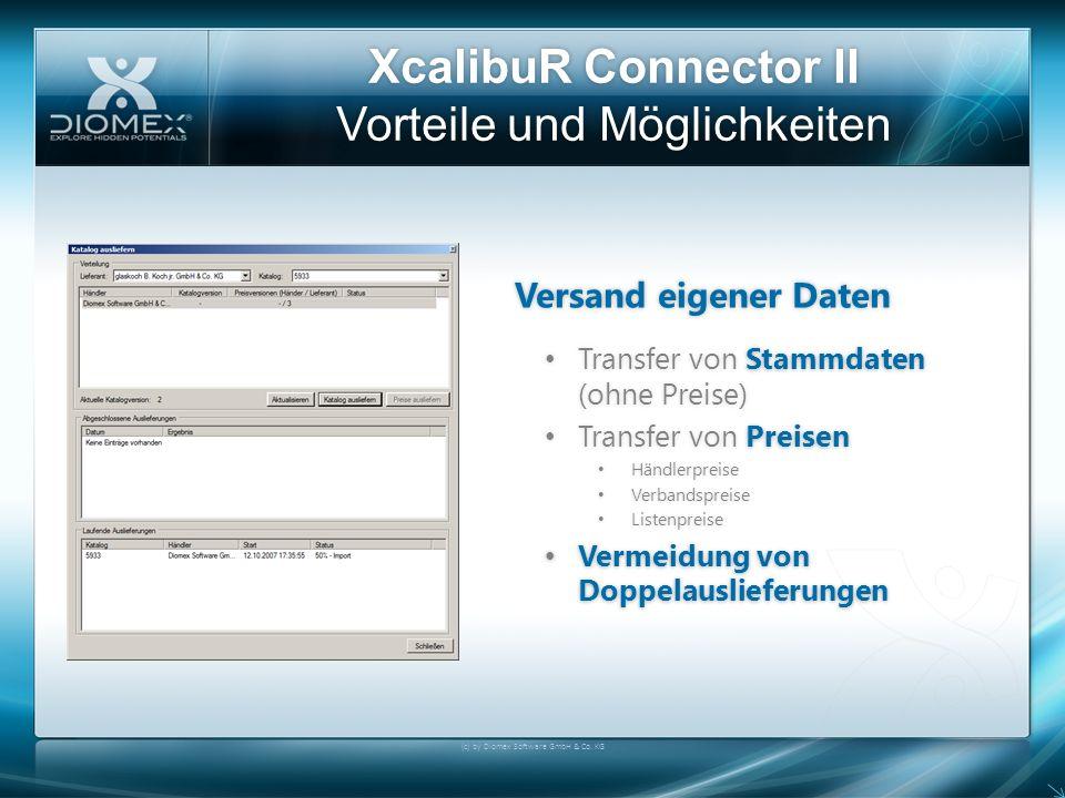 XcalibuR Connector II Vorteile und Möglichkeiten Versand eigener DatenVersand eigener Daten Transfer von Stammdaten (ohne Preise) Transfer von Stammda