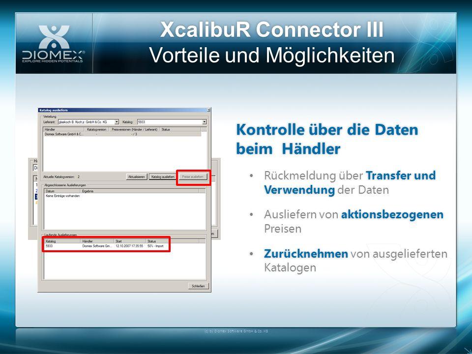 XcalibuR Connector III Vorteile und Möglichkeiten Kontrolle über die Daten beim Händler Rückmeldung über Transfer und Verwendung der Daten Rückmeldung