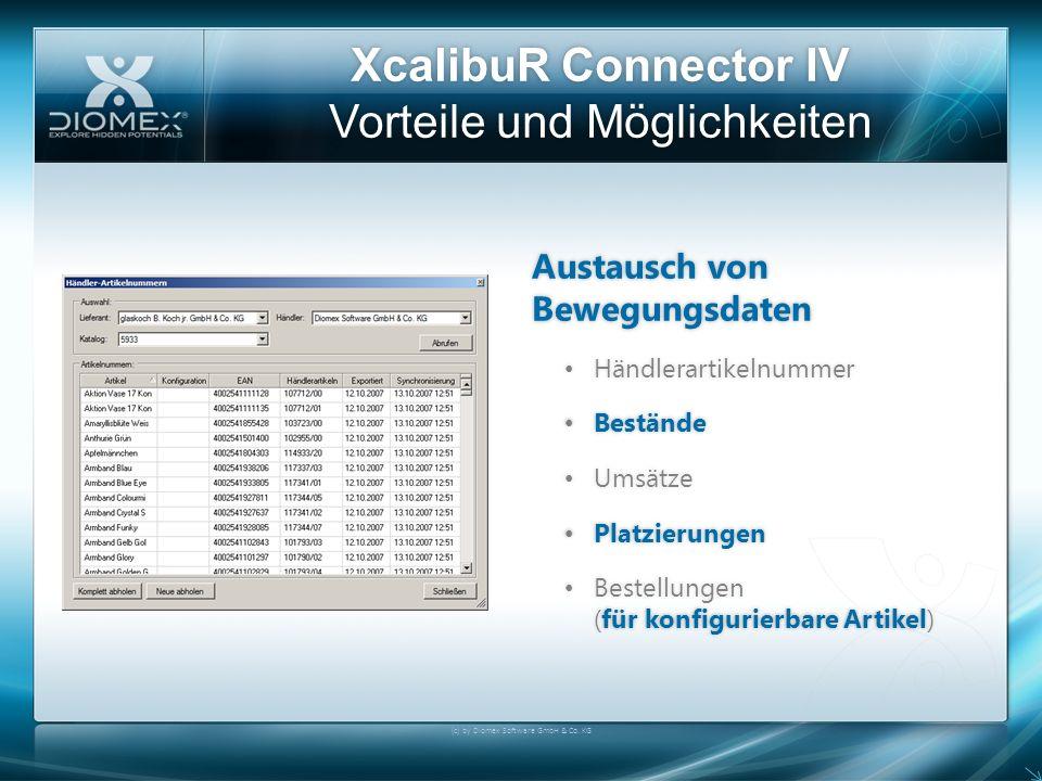 XcalibuR Connector IV Vorteile und Möglichkeiten Austausch von Bewegungsdaten Händlerartikelnummer Händlerartikelnummer Bestände Bestände Umsätze Umsä