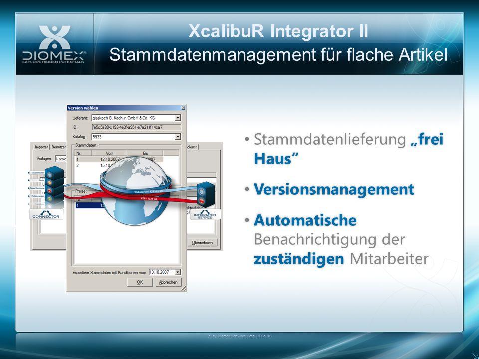 XcalibuR Integrator II Stammdatenmanagement für flache Artikel Stammdatenlieferung frei Haus Stammdatenlieferung frei Haus Versionsmanagement Versions