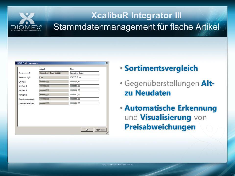 XcalibuR Integrator III Stammdatenmanagement für flache Artikel Sortimentsvergleich Sortimentsvergleich Gegenüberstellungen Alt- zu Neudaten Gegenüber