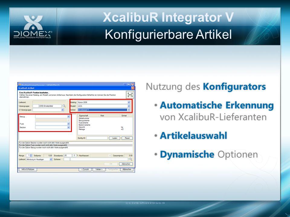 XcalibuR Integrator V Konfigurierbare Artikel Nutzung des KonfiguratorsNutzung des Konfigurators Automatische Erkennung von XcalibuR-Lieferanten Autom