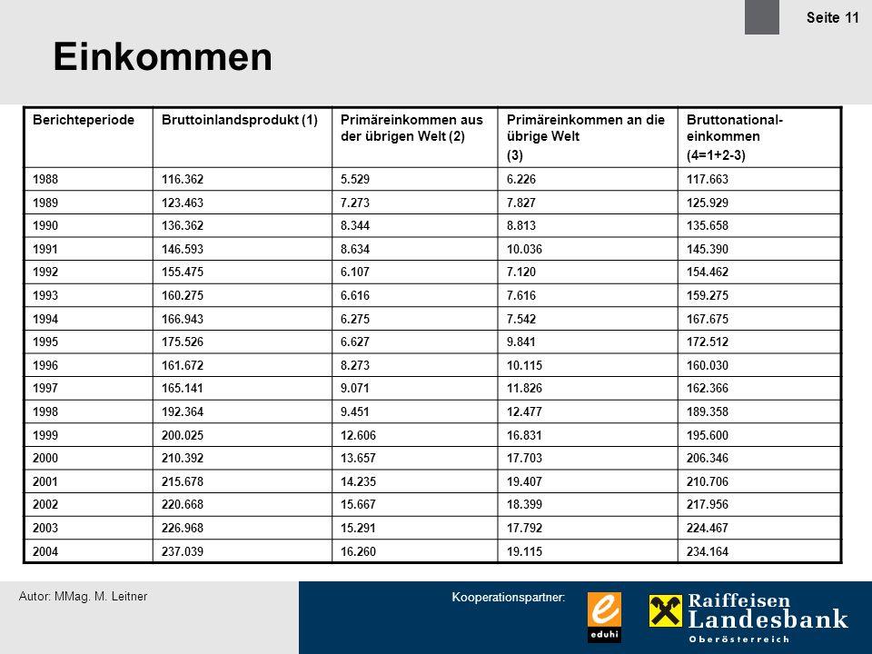 Kooperationspartner: Autor: MMag. M. Leitner Seite 11 Einkommen BerichteperiodeBruttoinlandsprodukt (1)Primäreinkommen aus der übrigen Welt (2) Primär