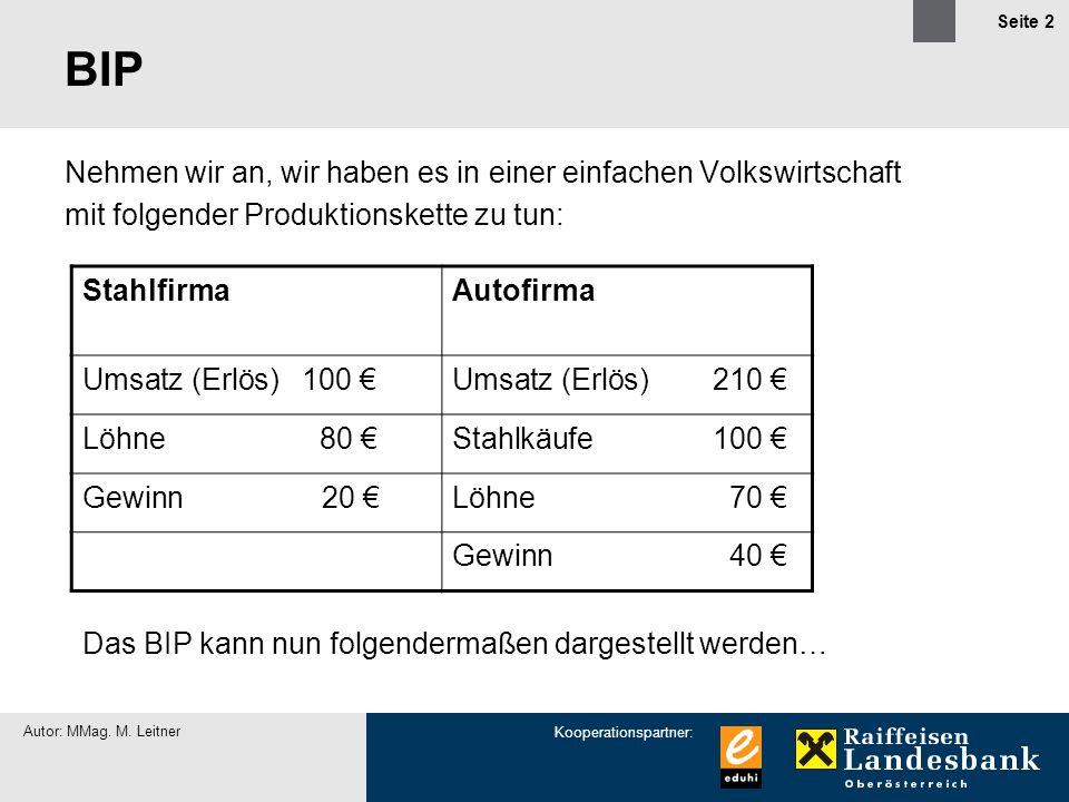 Kooperationspartner: Autor: MMag. M. Leitner Seite 2 BIP Nehmen wir an, wir haben es in einer einfachen Volkswirtschaft mit folgender Produktionskette