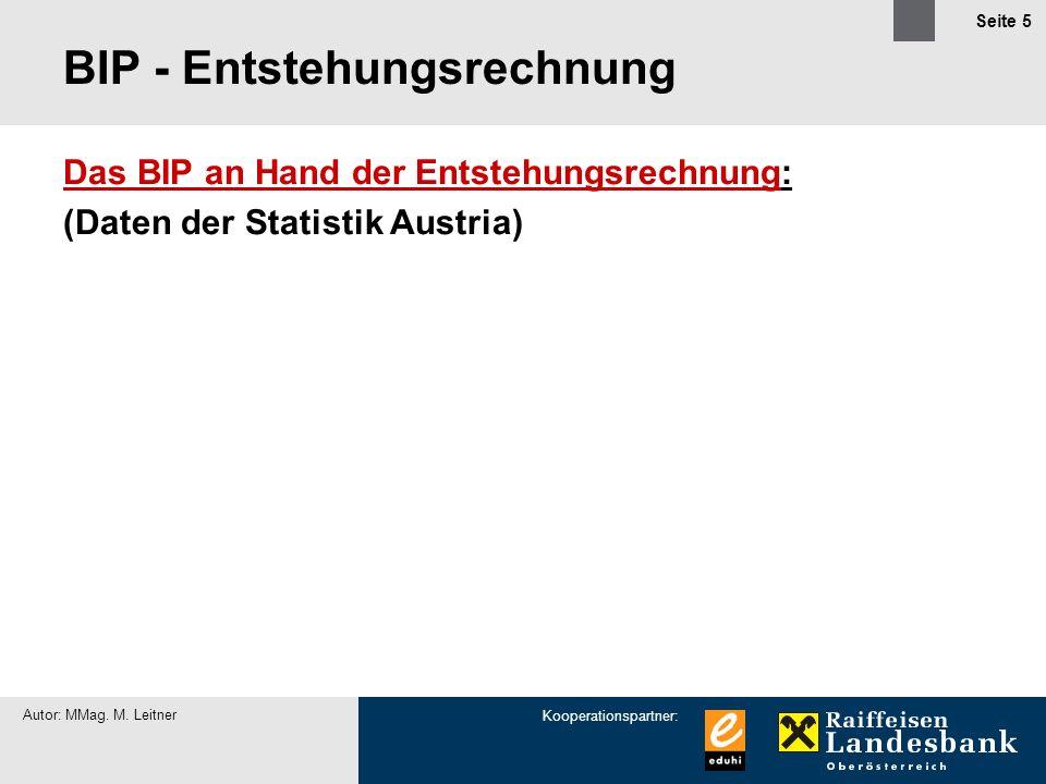 Kooperationspartner: Autor: MMag. M. Leitner Seite 5 BIP - Entstehungsrechnung Das BIP an Hand der EntstehungsrechnungDas BIP an Hand der Entstehungsr