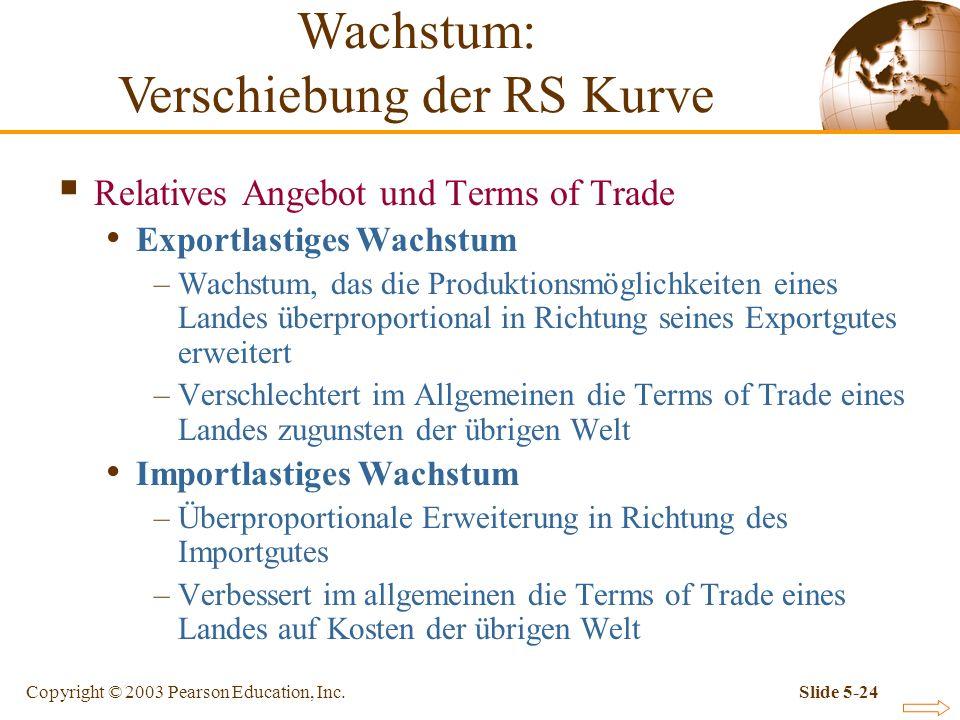 Copyright © 2003 Pearson Education, Inc.Slide 5-24 Relatives Angebot und Terms of Trade Exportlastiges Wachstum –Wachstum, das die Produktionsmöglichk