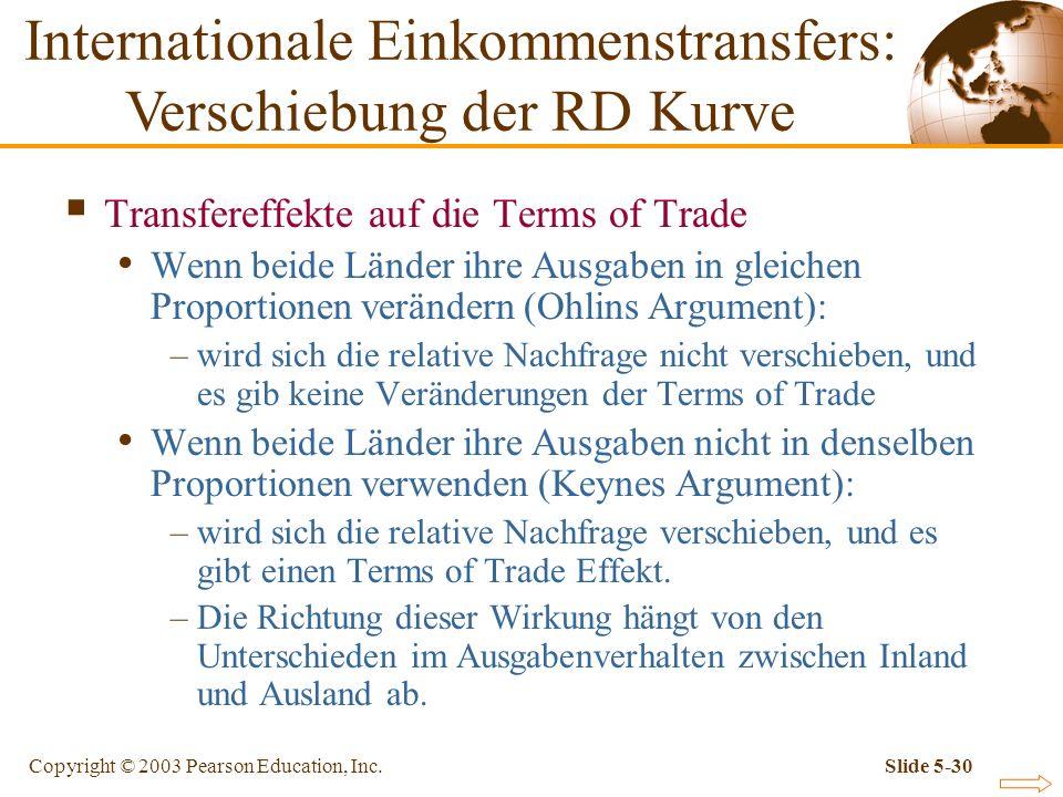Copyright © 2003 Pearson Education, Inc.Slide 5-30 Transfereffekte auf die Terms of Trade Wenn beide Länder ihre Ausgaben in gleichen Proportionen ver