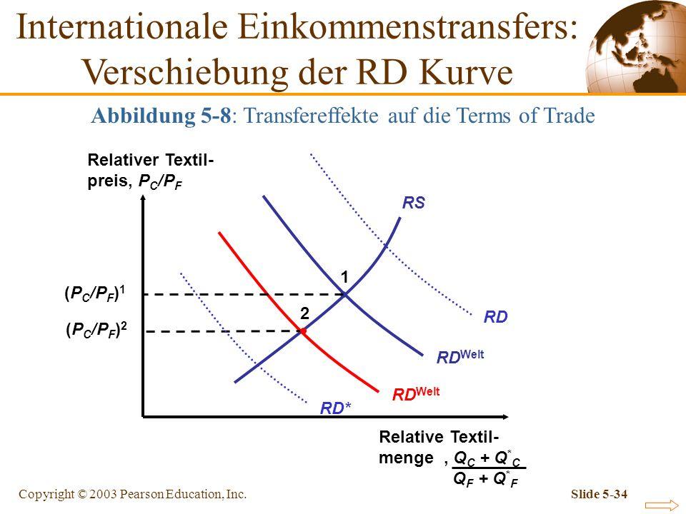 Copyright © 2003 Pearson Education, Inc.Slide 5-34 Abbildung 5-8: Transfereffekte auf die Terms of Trade Relativer Textil- preis, P C /P F Relative Te