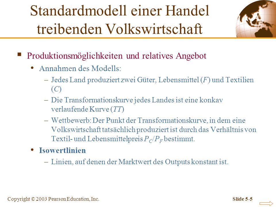 Copyright © 2003 Pearson Education, Inc.Slide 5-6 Abbildung 5-1: Relative Preise bestimmen die Produktionsmengen Q Isowertlinien TT Standardmodell einer Handel treibenden Volkswirtschaft Textilproduktion, Q C Lebensmittelproduktion, Q F