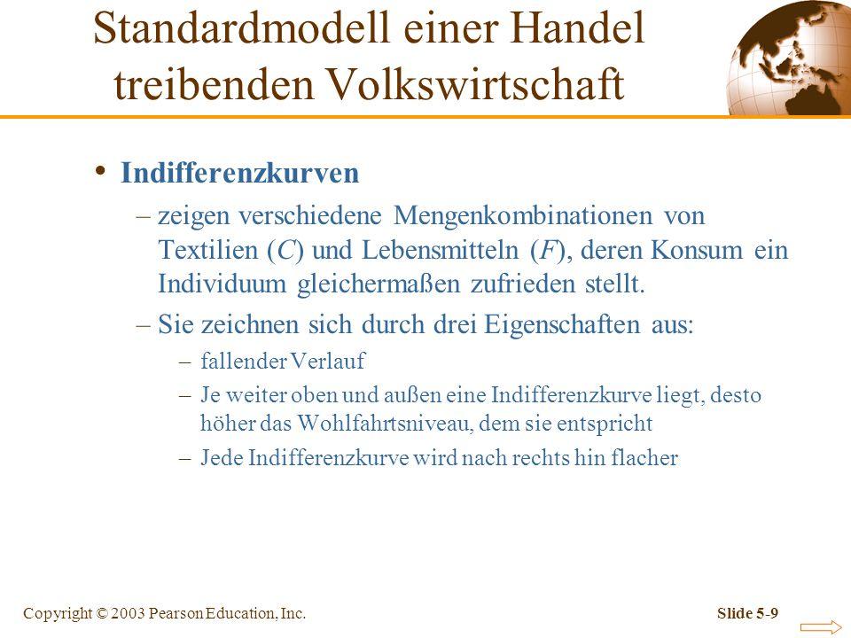 Copyright © 2003 Pearson Education, Inc.Slide 5-20 Abbildung 5-5: Relative Weltnachfrage und relatives Weltangebot RS RD Relativer Textilpreis, P C /P F Relative Textil- menge, Q C + Q * C Q F + Q * F Standardmodell einer Handel treibenden Volkswirtschaft (P C /P F ) 1 1