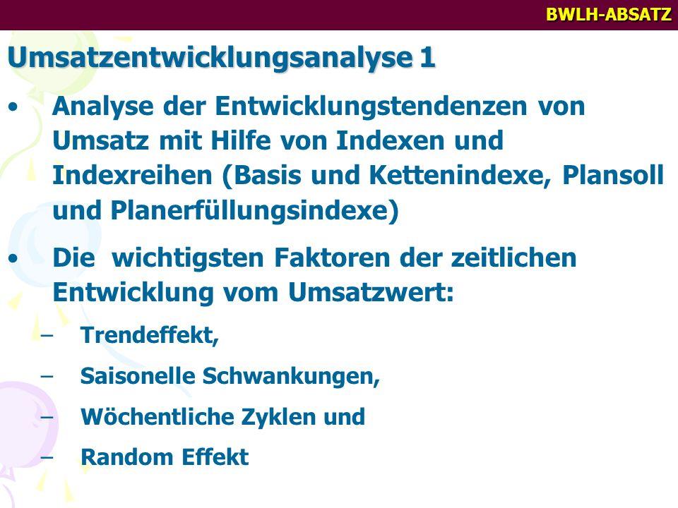 BWLH-ABSATZ Umsatzentwicklungsanalyse 1 Analyse der Entwicklungstendenzen von Umsatz mit Hilfe von Indexen und Indexreihen (Basis und Kettenindexe, Pl