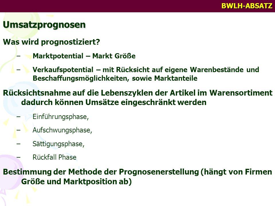 BWLH-ABSATZUmsatzprognosen Was wird prognostiziert.
