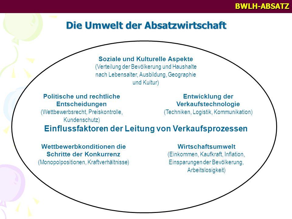 BWLH-ABSATZ Die Umwelt der Absatzwirtschaft Einflussfaktoren der Leitung von Verkaufsprozessen Soziale und Kulturelle Aspekte (Verteilung der Bevölker