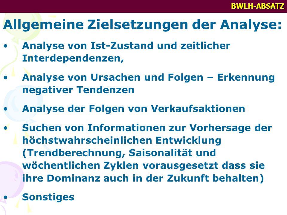 BWLH-ABSATZ Allgemeine Zielsetzungen der Analyse: Analyse von Ist-Zustand und zeitlicher Interdependenzen, Analyse von Ursachen und Folgen – Erkennung