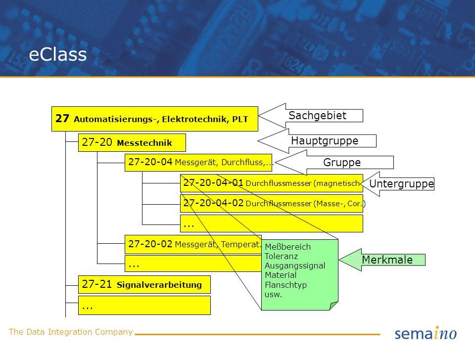The Data Integration Company 27-20-04-02 Durchflussmesser (Masse-, Cor.)... 27 Automatisierungs-, Elektrotechnik, PLT 27-20-04-01 Durchflussmesser (ma