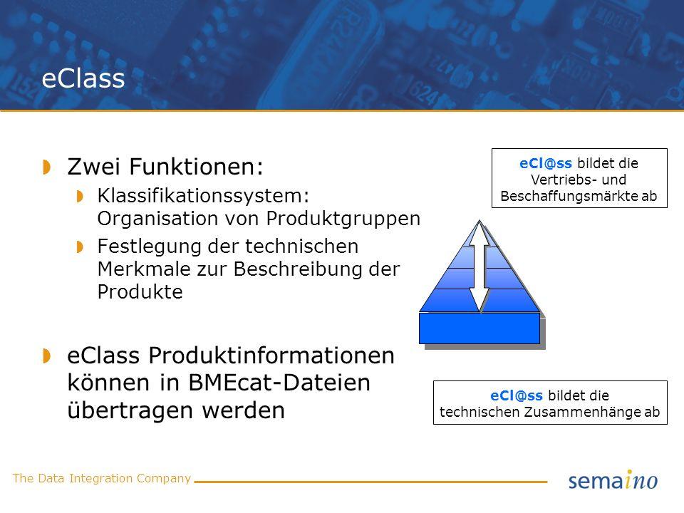 The Data Integration Company eCl@ss bildet die Vertriebs- und Beschaffungsmärkte ab eCl@ss bildet die technischen Zusammenhänge ab eClass Zwei Funktio