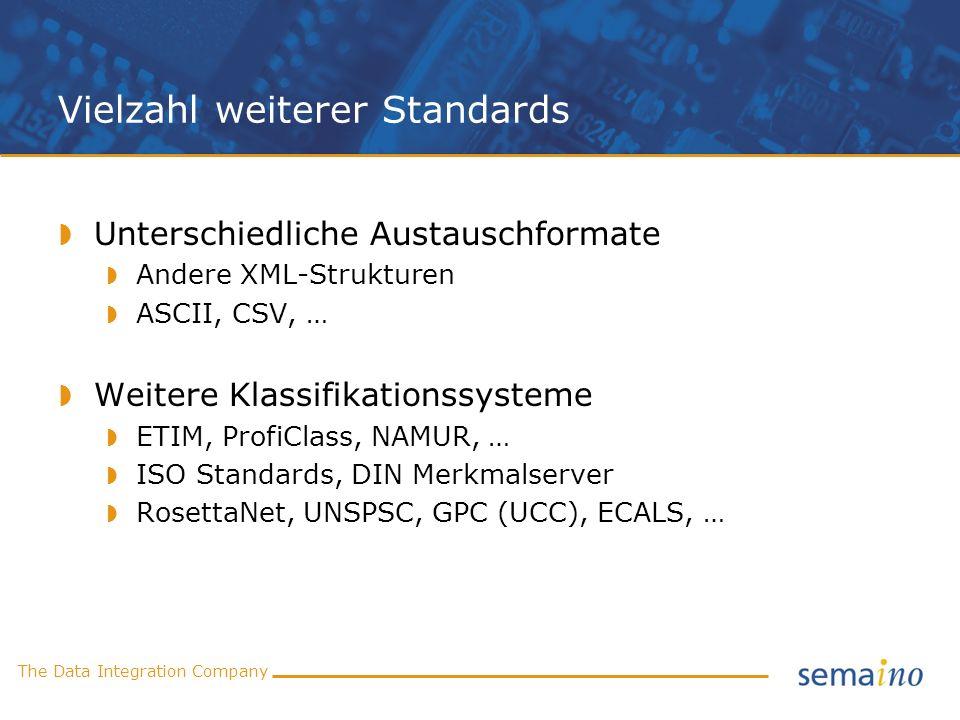 The Data Integration Company Vielzahl weiterer Standards Unterschiedliche Austauschformate Andere XML-Strukturen ASCII, CSV, … Weitere Klassifikations