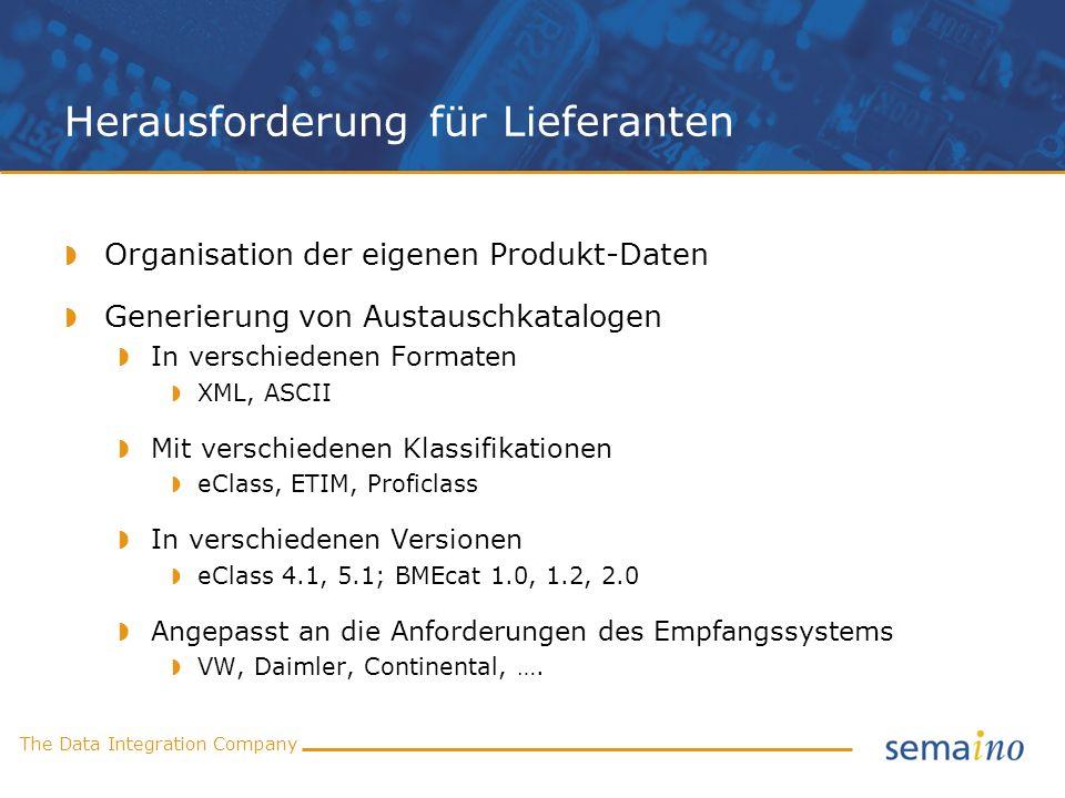The Data Integration Company Herausforderung für Lieferanten Organisation der eigenen Produkt-Daten Generierung von Austauschkatalogen In verschiedene