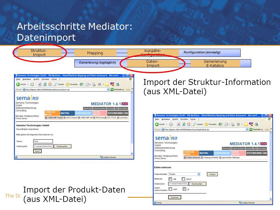 The Data Integration Company Arbeitsschritte Mediator: Datenimport Struktur- Import Daten- Import Mapping Ausgabe- Konfiguration Generierung E-Katalog