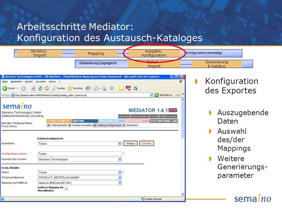 The Data Integration Company Struktur- Import Daten- Import Mapping Ausgabe- Konfiguration Generierung E-Katalog Konfiguration (einmalig) Generierung