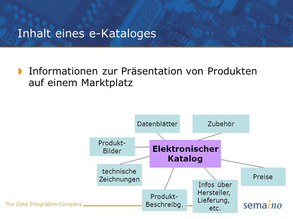 The Data Integration Company Inhalt eines e-Kataloges Elektronischer Katalog Preise Infos über Hersteller, Lieferung, etc. Produkt- Bilder technische