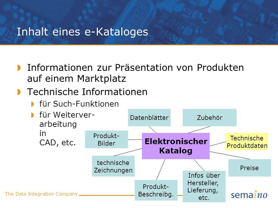 The Data Integration Company Inhalt eines e-Kataloges Technische Produktdaten Elektronischer Katalog Preise Infos über Hersteller, Lieferung, etc. Pro