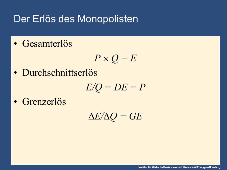 Institut für Wirtschaftswissenschaft. Universität Erlangen-Nürnberg Der Erlös des Monopolisten Gesamterlös P Q = E Durchschnittserlös E/Q = DE = P Gre