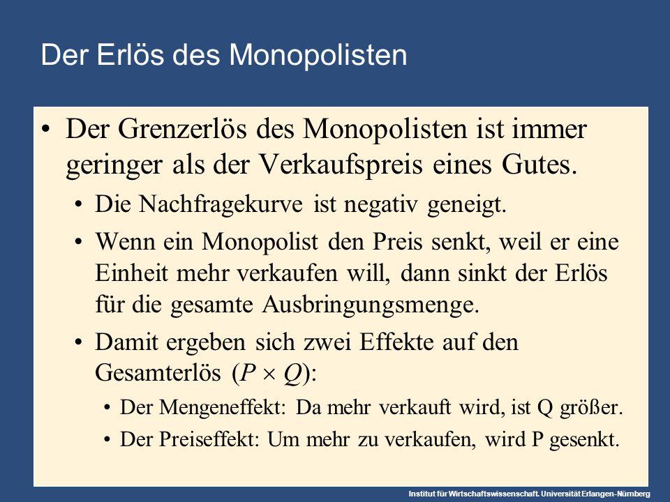 Institut für Wirtschaftswissenschaft. Universität Erlangen-Nürnberg Der Erlös des Monopolisten Der Grenzerlös des Monopolisten ist immer geringer als