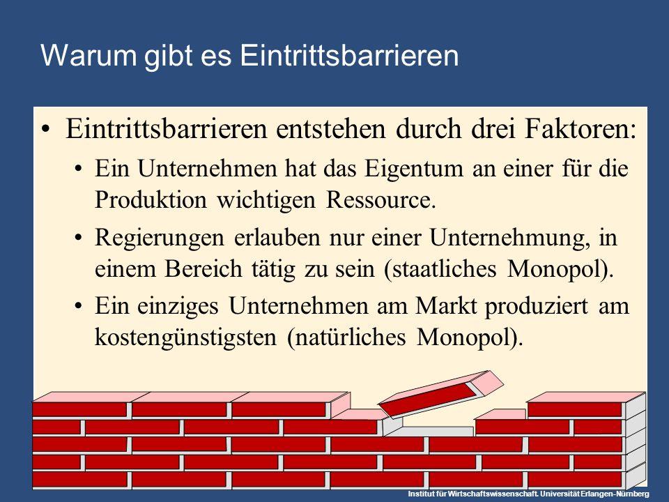 Abbildung 8: Die Ineffizienz des Monopols Menge 0 Preis Nettowohlfahrts- verlust Nachfrage Grenzerlös Grenzkosten Effiziente Menge Monopol- preis Monopol- menge
