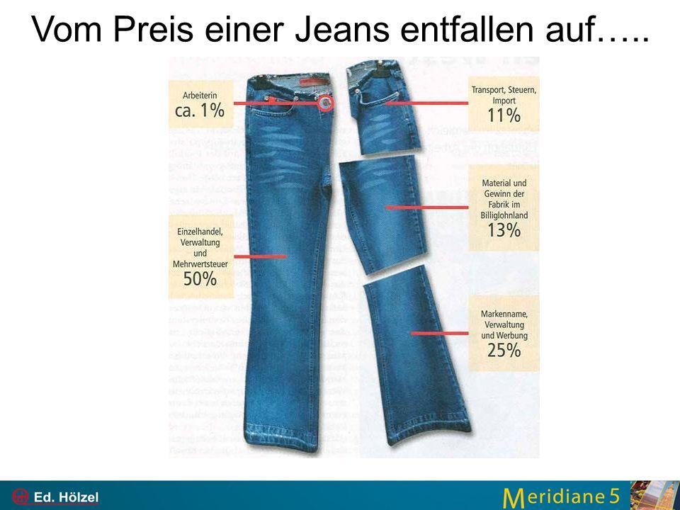 Vom Preis einer Jeans entfallen auf…..