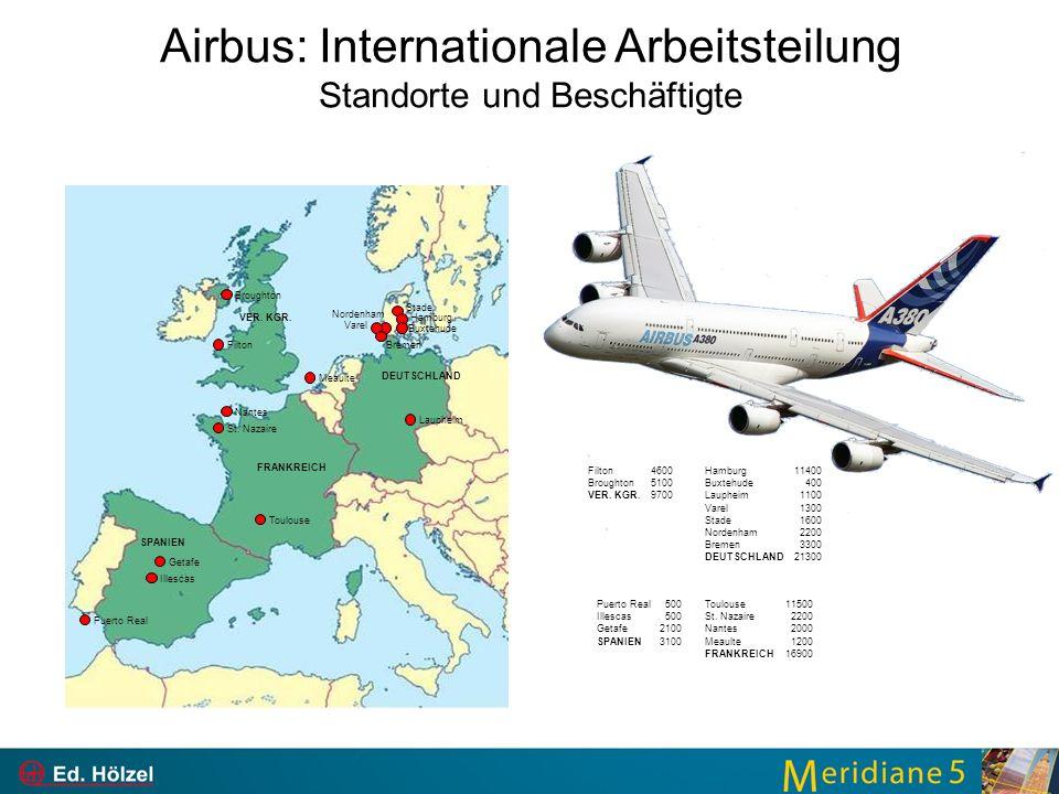 Airbus: Internationale Arbeitsteilung Standorte und Beschäftigte Hamburg Buxtehude Laupheim Varel Stade Nordenham Bremen DEUTSCHLAND 11400 400 1100 1300 1600 2200 3300 21300 Hamburg Bremen Stade Buxtehude Varel Nordenham Laupheim DEUTSCHLAND Filton Broughton VER.