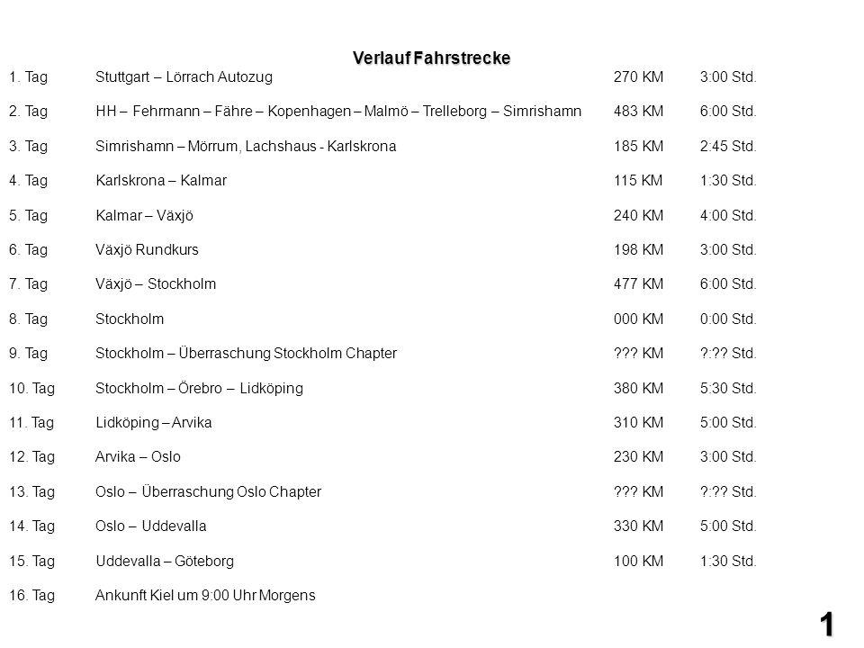 Verlauf Fahrstrecke Verlauf Fahrstrecke 1. TagStuttgart – Lörrach Autozug270 KM3:00 Std. 2. TagHH – Fehrmann – Fähre – Kopenhagen – Malmö – Trelleborg