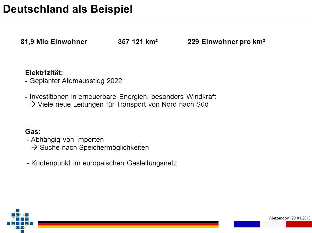 Wietzendorf, 29.01.2013 Deutschland als Beispiel 81,9 Mio Einwohner357 121 km²229 Einwohner pro km² Gas: - Abhängig von Importen Suche nach Speichermö