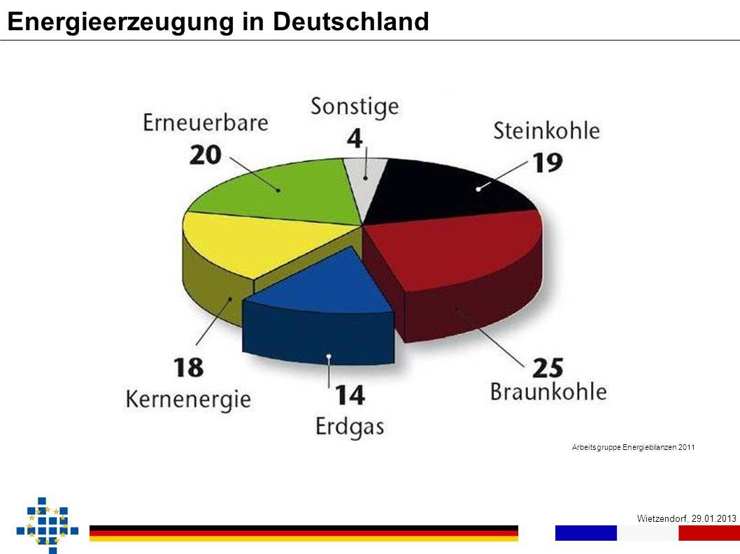 Wietzendorf, 29.01.2013 Energieerzeugung in Deutschland Arbeitsgruppe Energiebilanzen 2011