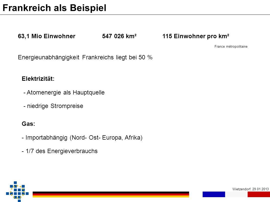 Wietzendorf, 29.01.2013 Frankreich als Beispiel 63,1 Mio Einwohner547 026 km²115 Einwohner pro km² Energieunabhängigkeit Frankreichs liegt bei 50 % Fr