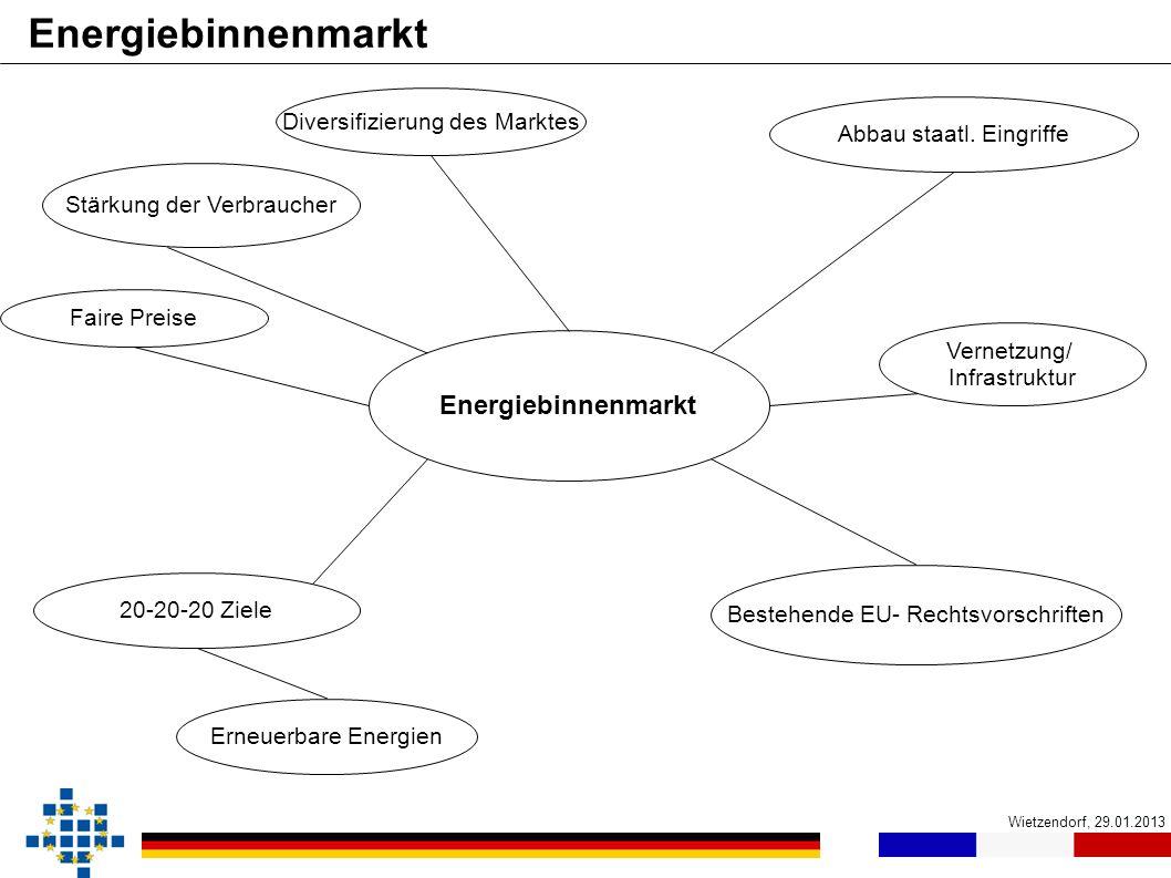Wietzendorf, 29.01.2013 Energiebinnenmarkt Stärkung der Verbraucher Abbau staatl. Eingriffe 20-20-20 Ziele Bestehende EU- Rechtsvorschriften Erneuerba