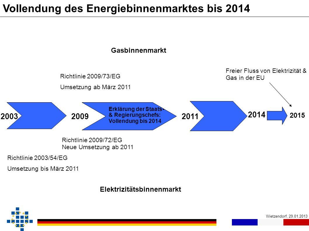 Wietzendorf, 29.01.2013 Vollendung des Energiebinnenmarktes bis 2014 Gasbinnenmarkt Elektrizitätsbinnenmarkt 20092003 Richtlinie 2003/54/EG Umsetzung