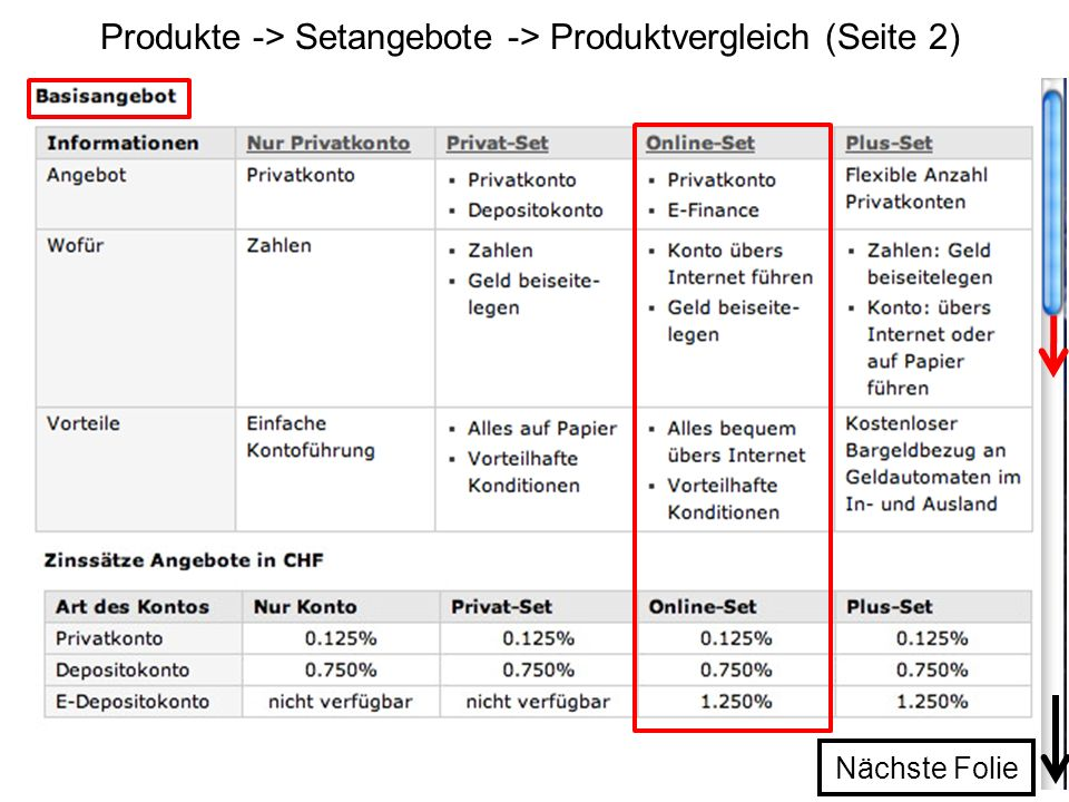Produkte -> Setangebote -> Produktvergleich (Seite 2) Nächste Folie