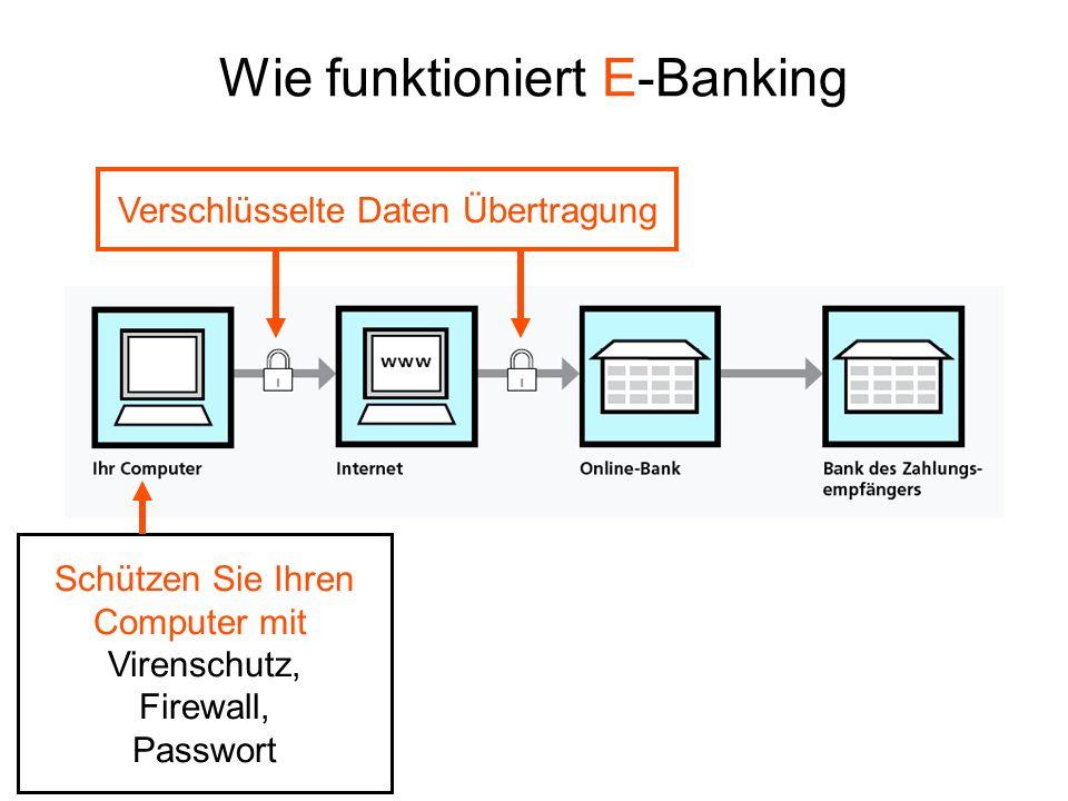 Wie funktioniert E-Banking Verschlüsselte Daten Übertragung Schützen Sie Ihren Computer mit Virenschutz, Firewall, Passwort