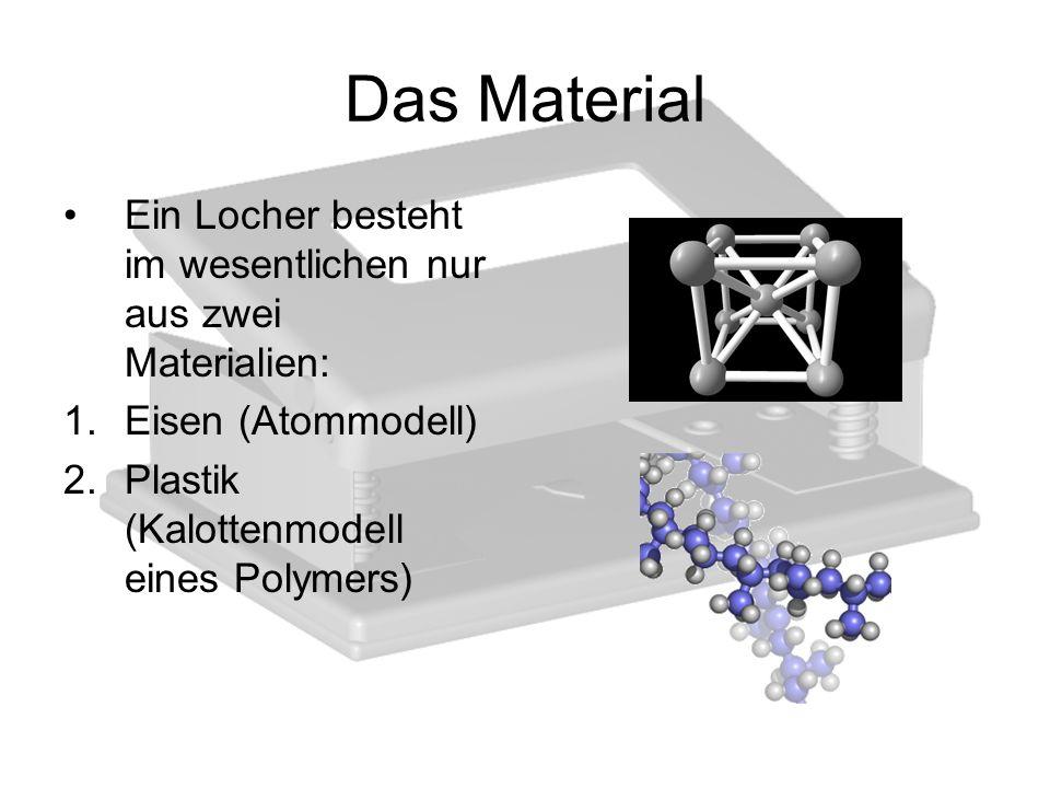Das Material Ein Locher besteht im wesentlichen nur aus zwei Materialien: 1.Eisen (Atommodell) 2.Plastik (Kalottenmodell eines Polymers)