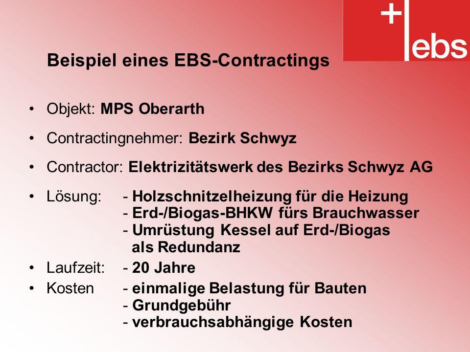 Beispiel eines EBS-Contractings Objekt: MPS Oberarth Contractingnehmer: Bezirk Schwyz Contractor: Elektrizitätswerk des Bezirks Schwyz AG Lösung:- Hol