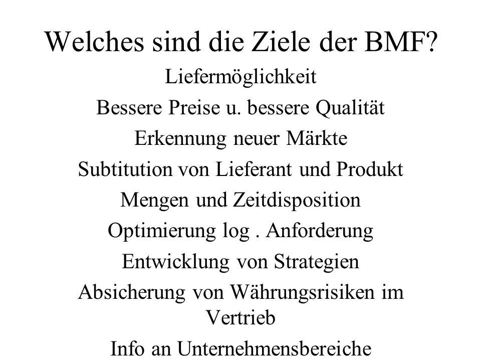 Welches sind die Ziele der BMF? Liefermöglichkeit Bessere Preise u. bessere Qualität Erkennung neuer Märkte Subtitution von Lieferant und Produkt Meng