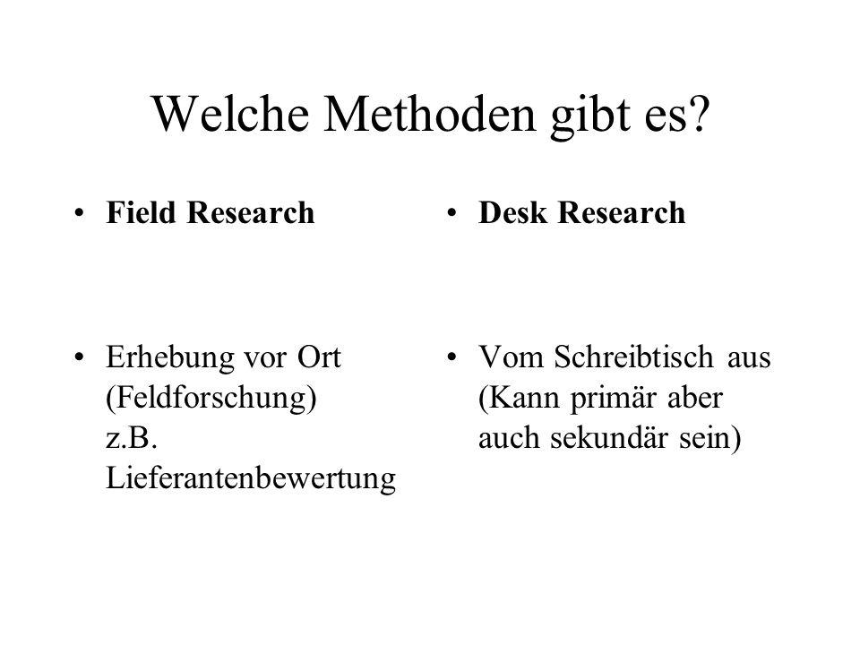 Welche Methoden gibt es? Field Research Erhebung vor Ort (Feldforschung) z.B. Lieferantenbewertung Desk Research Vom Schreibtisch aus (Kann primär abe