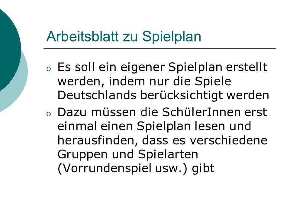 Arbeitsblatt zu Spielplan o Es soll ein eigener Spielplan erstellt werden, indem nur die Spiele Deutschlands berücksichtigt werden o Dazu müssen die S