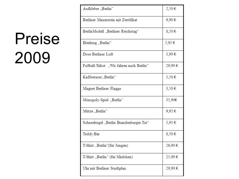 Preise 2009 Aufkleber Berlin 2,50 Berliner Mauerstein mit Zertifikat 9,90 BerlinModell Berliner Reichstag 8,50 Bierkrug Berlin5,95 Dose Berliner Luft 3,90 Fußball-Trikot Wir fahren nach Berlin 29,90 Kaffeetasse Berlin 5,50 Magnet Berliner Flagge 3,50 Monopoly-Spiel Berlin 35,90 Mütze Berlin 9,95 Schneekugel Berlin Brandenburger Tor 5,95 Teddy Bär 8,50 T-Shirt Berlin(für Jungen) 26,90 T-Shirt Berlin (für Mädchen) 25,90 Uhr mit Berliner Stadtplan 29,90
