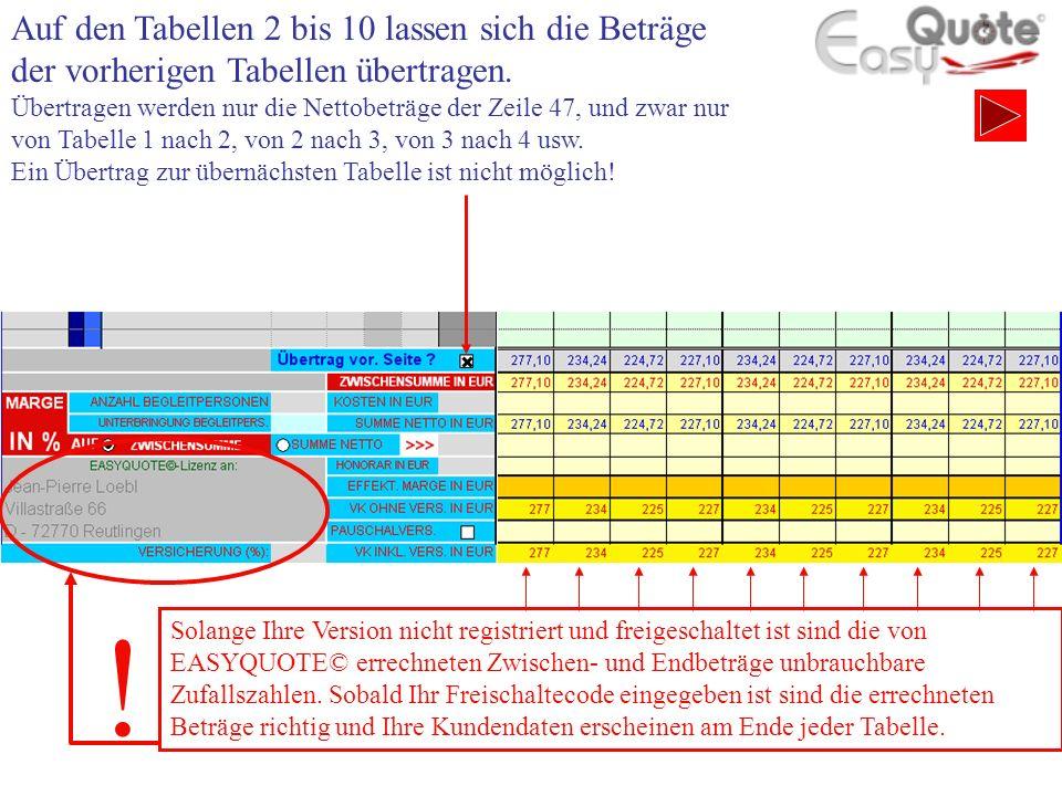 Auf den Tabellen 2 bis 10 lassen sich die Beträge der vorherigen Tabellen übertragen.