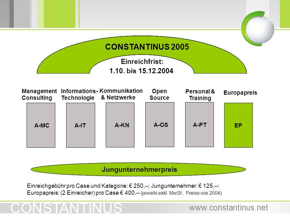 CONSTANTINUS www.constantinus.net ConstantinAward MC Management Consulting A-PT CA Kommunikation & Netzwerke Europapreis CONSTANTINUS 2005 A-MCA-IT A-